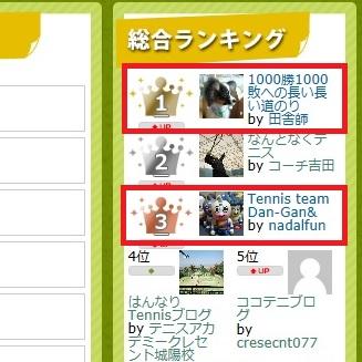 ranking201402