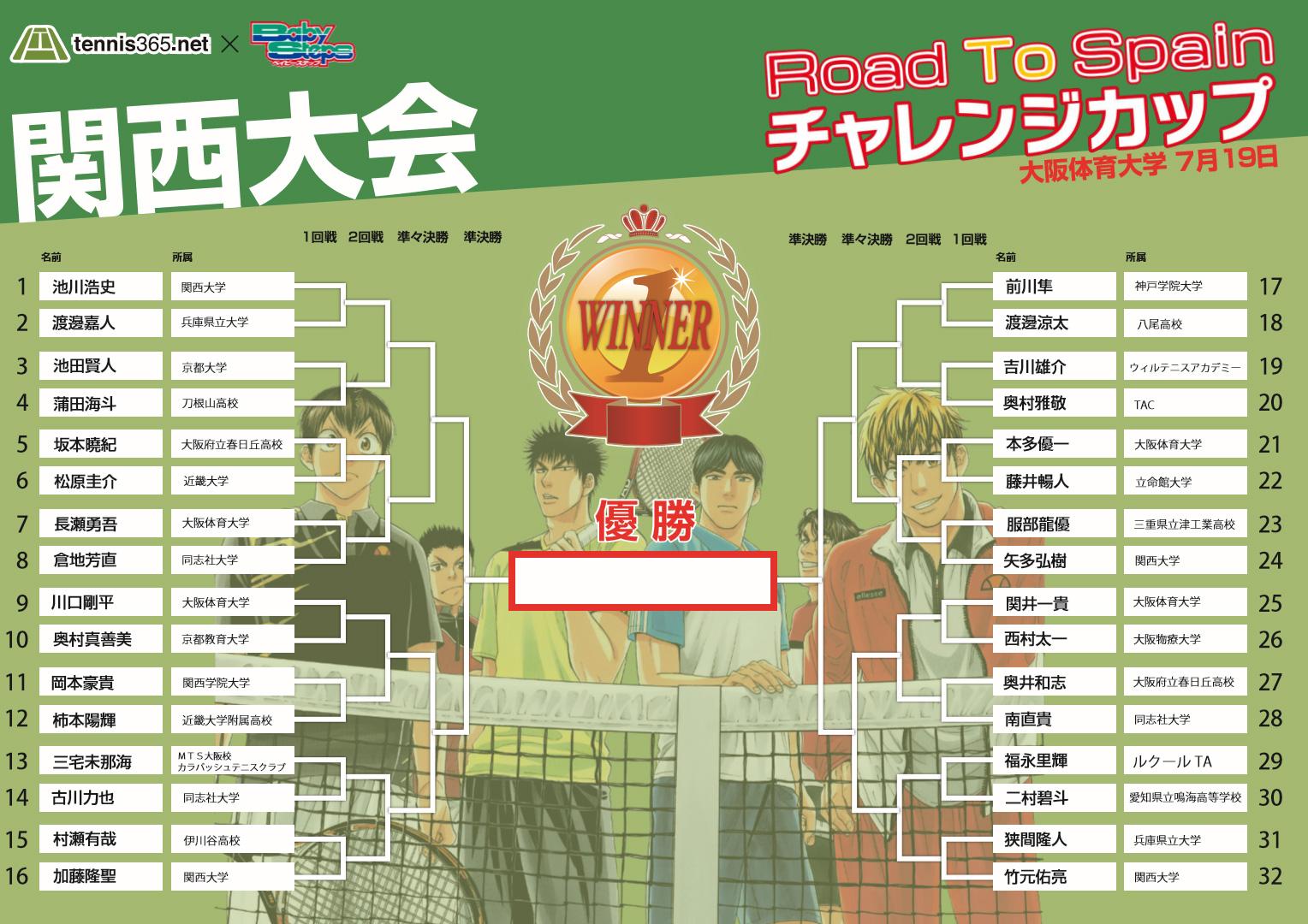 kansai_draw02