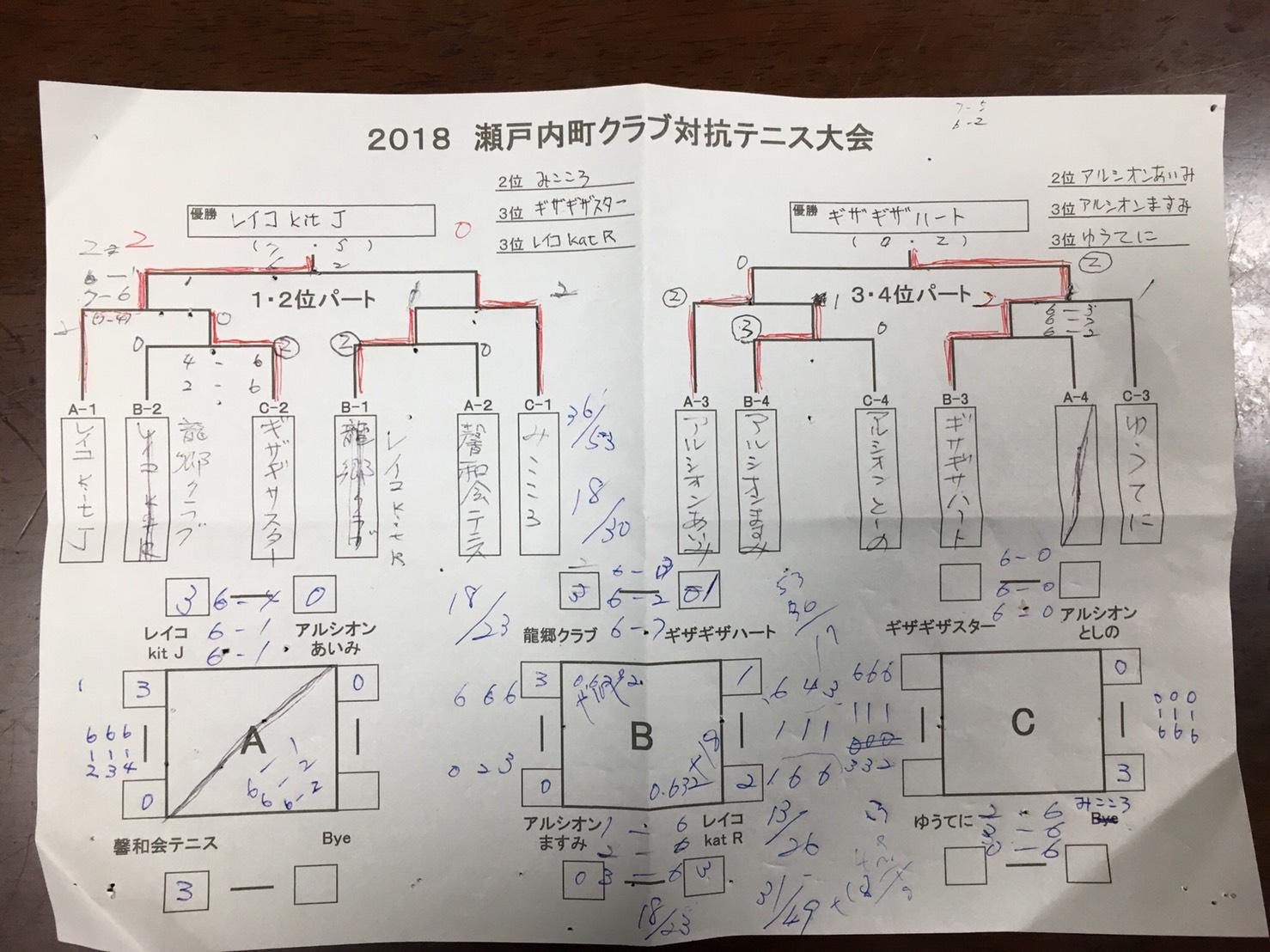 2334B58E-674F-472F-8EE8-2E128DE414B1