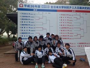 全日本大学王座14‐鹿屋トーナメント表前