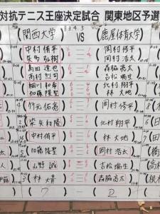 16全日本大学王座‐スコア