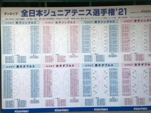 21-全日本ジュニア-ドロー表