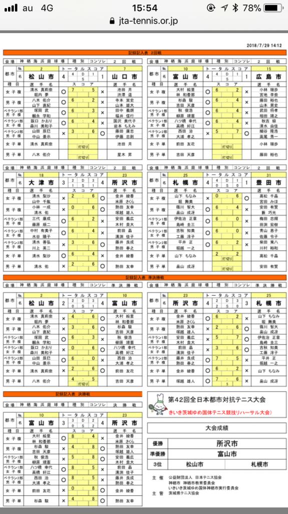 804A6A4B-C7DB-4729-A6FC-9EFACAD4B5C7