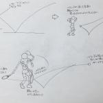 ライジング図説
