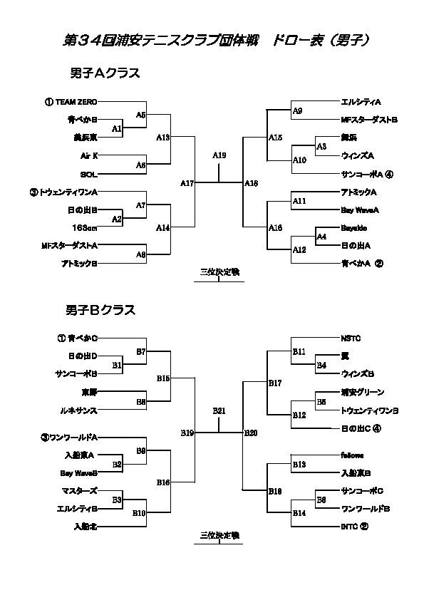 34蝗槭ラ繝ュ繝シ陦ィ (1)-001