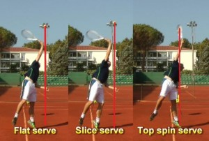 toss-serve-placement1