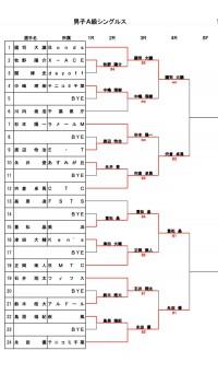 9CB6801F-4AA1-4792-AFCC-6D0DC2D5D878