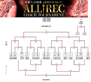 ALL REC COACH CHALLENGE