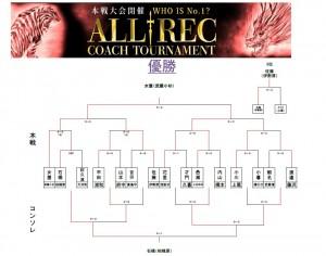 ALLRECコーチトーナメント結果