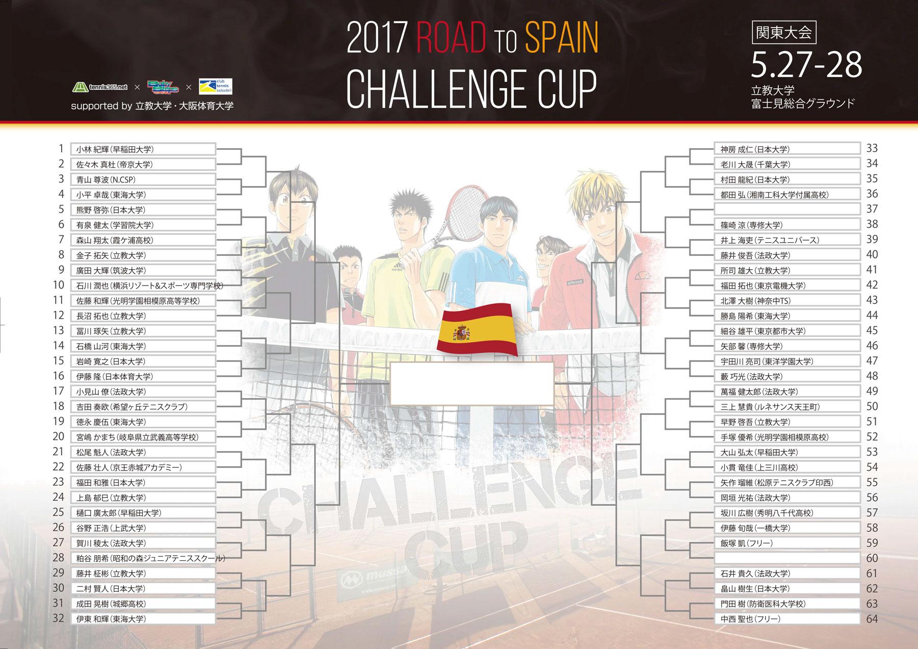 draw2017関東