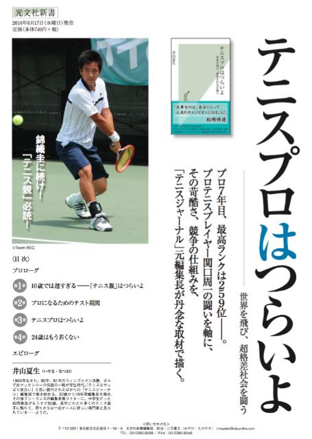 tennisprotry