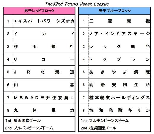 japanleague2017